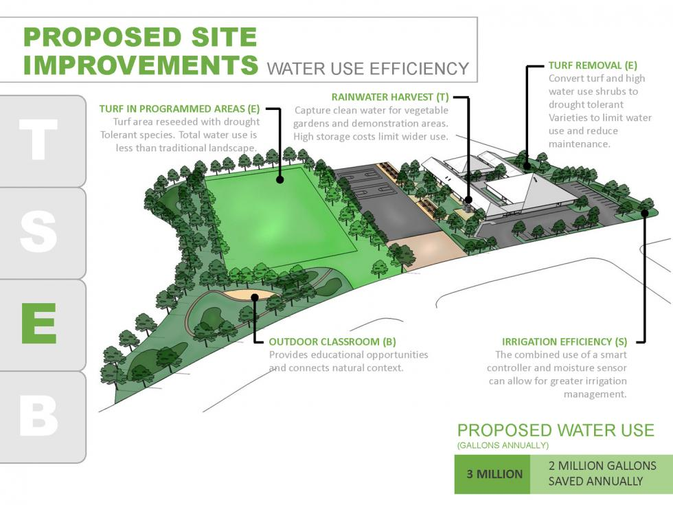 Lionakis designed a proposal to improve Trajan Elementary School in Orangevale. (Photo courtesy of Lionakis)